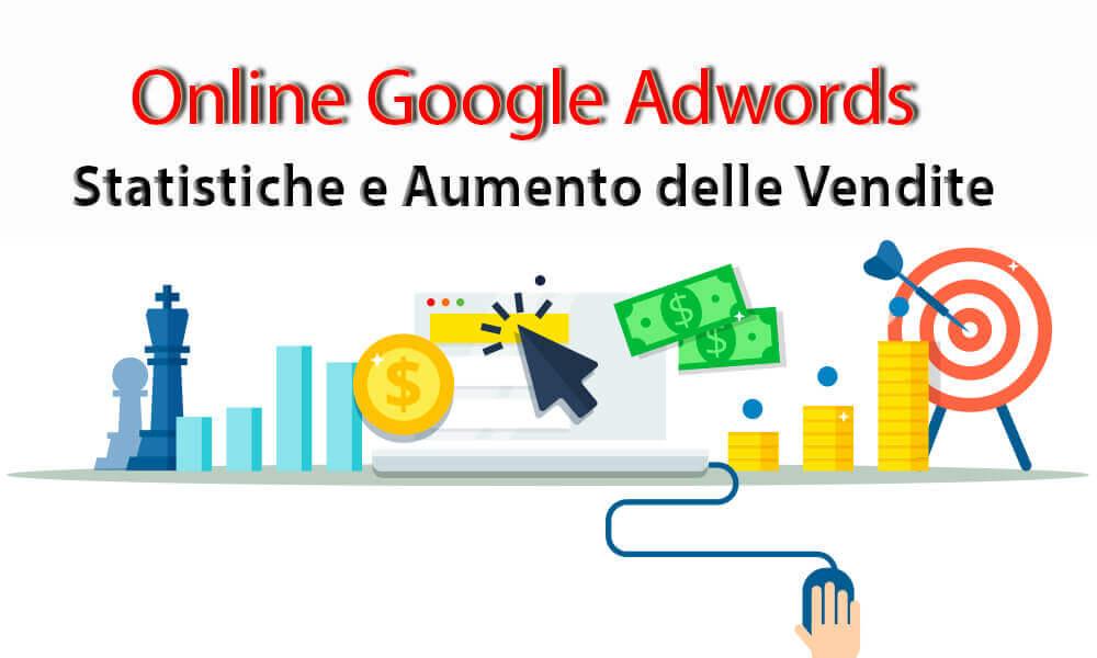 Quanto costa fare pubblicità su Google